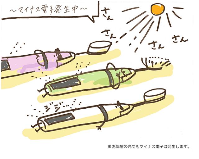 第1話 「そらでーちゃん登場! 〜ワカバのサングラス〜」